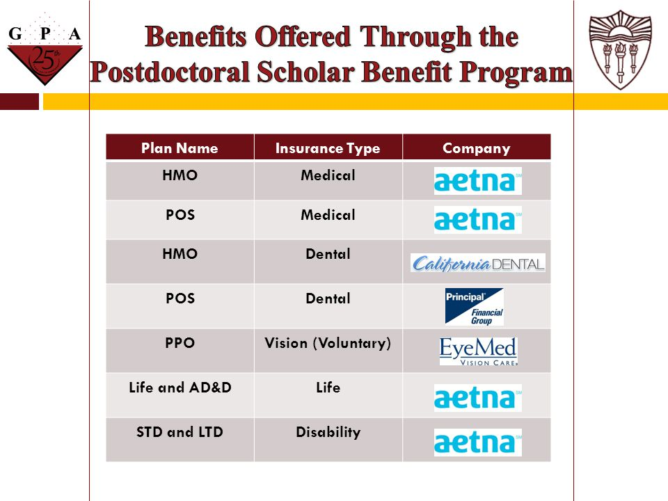 The Aetna medical HMO and POS plan rates will increase by 5%.