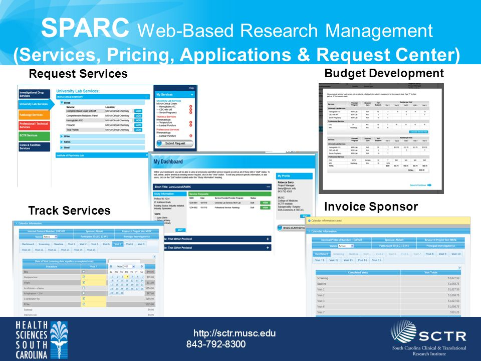 SPARC Web-Based Research Management (Services, Pricing, Applications & Request Center) Request Services Track Services Budget Development Invoice Sponsor http://sctr.musc.edu 843-792-8300