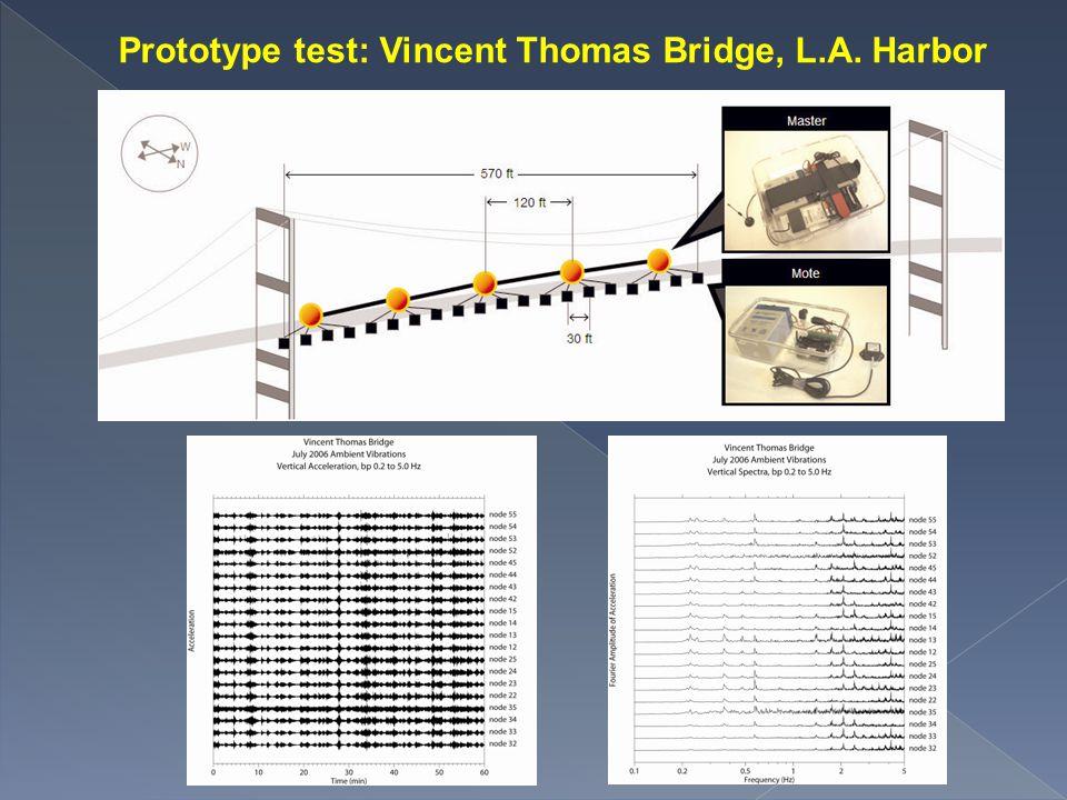 Prototype test: Vincent Thomas Bridge, L.A. Harbor