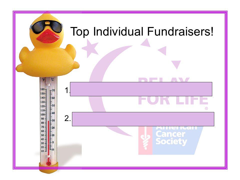Top Individual Fundraisers! 2. Christine Tai: JSA 1. Arpine Sardaryan: Alpha Lamda Delta