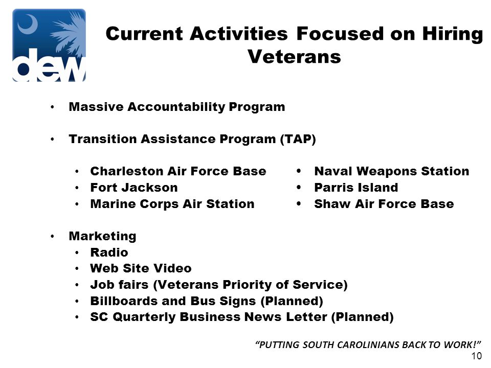 Current Activities Focused on Hiring Veterans Massive Accountability Program Transition Assistance Program (TAP) Charleston Air Force Base Naval Weapons Station Fort Jackson Parris Island Marine Corps Air Station Shaw Air Force Base Marketing Radio Web Site Video Job fairs (Veterans Priority of Service) Billboards and Bus Signs (Planned) SC Quarterly Business News Letter (Planned) PUTTING SOUTH CAROLINIANS BACK TO WORK! 10