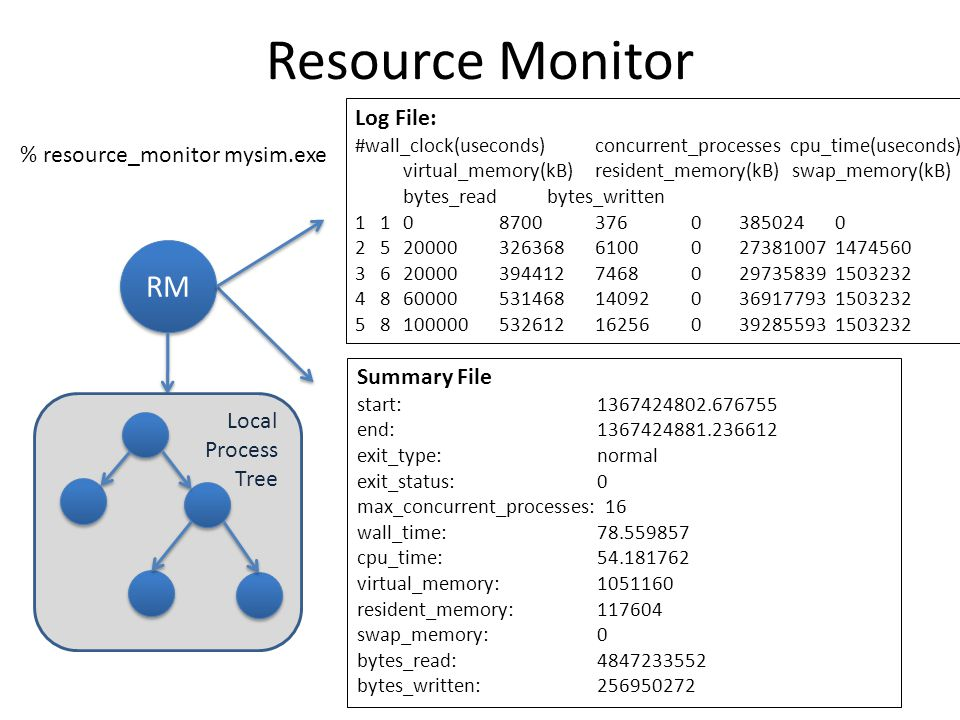 Resource Monitor RM Summary File start: 1367424802.676755 end: 1367424881.236612 exit_type: normal exit_status: 0 max_concurrent_processes: 16 wall_ti