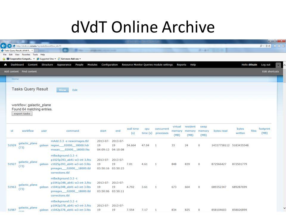 dVdT Online Archive