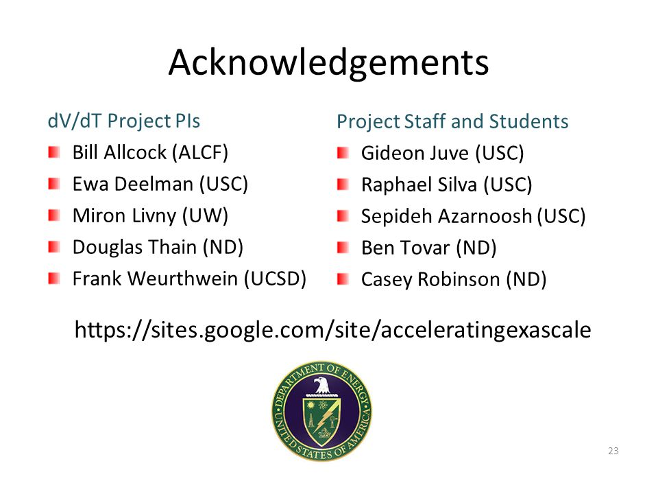 Acknowledgements 23 dV/dT Project PIs Bill Allcock (ALCF) Ewa Deelman (USC) Miron Livny (UW) Douglas Thain (ND) Frank Weurthwein (UCSD) Project Staff