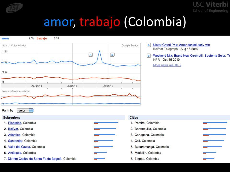 amor, trabajo (Colombia)
