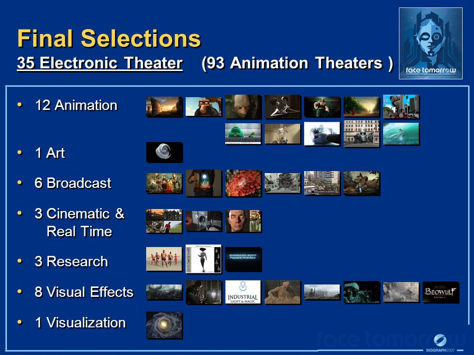 Final Selections 35 Electronic Theater (93 Animation Theaters ) 12 Animation 1 Art 6 Broadcast 3 Cinematic & Real Time 3 Research 8 Visual Effects 1 Visualization 12 Animation 1 Art 6 Broadcast 3 Cinematic & Real Time 3 Research 8 Visual Effects 1 Visualization