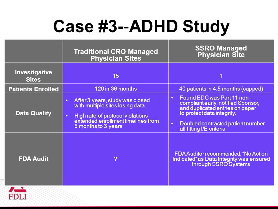 Case #3--ADHD Study Traditional CRO Managed Physician Sites SSRO Managed Physician Site Investigative Sites 151 Patients Enrolled 120 in 36 months40 p