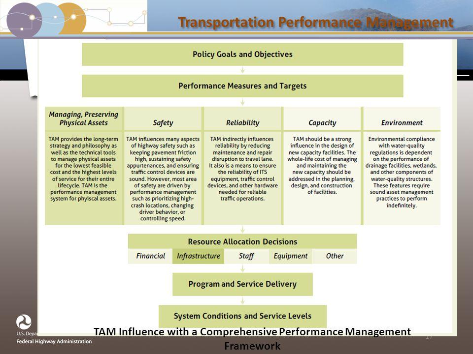 Transportation Performance Management 17 TAM Influence with a Comprehensive Performance Management Framework