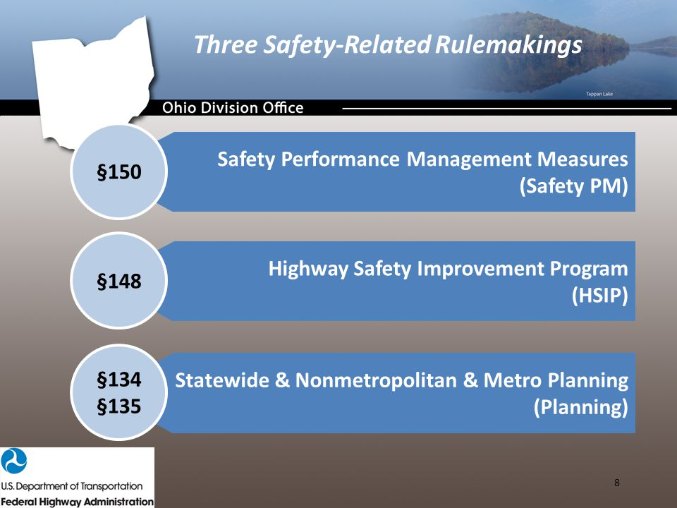 Stage 1 – NPRM and TPM Relationship TPM ElementSafety PMHSIPPlanning National Goals National Measures State/MPO Targets State/MPO Plans State/MPO Reporting State/MPO Accountability 9
