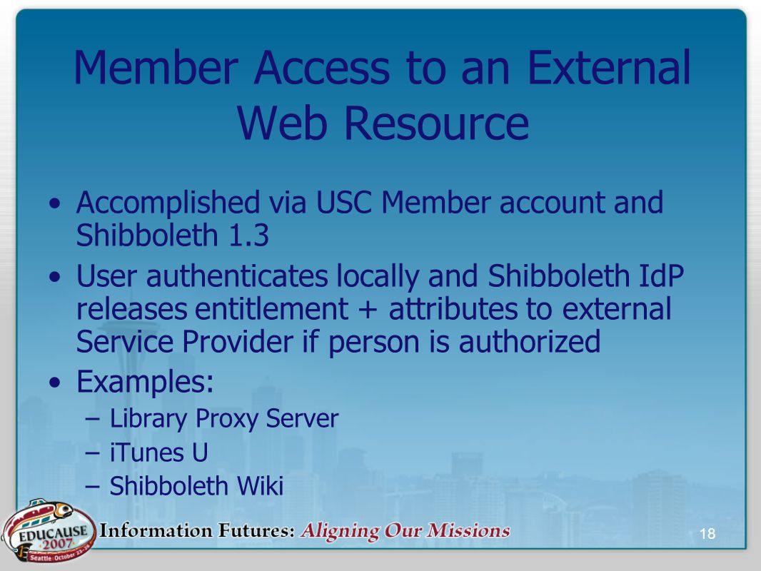 18 Member Access to an External Web Resource Accomplished via USC Member account and Shibboleth 1.3 User authenticates locally and Shibboleth IdP releases entitlement + attributes to external Service Provider if person is authorized Examples: –Library Proxy Server –iTunes U –Shibboleth Wiki