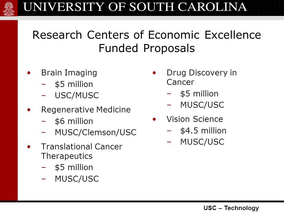 USC – Technology Recent Newspaper Articles