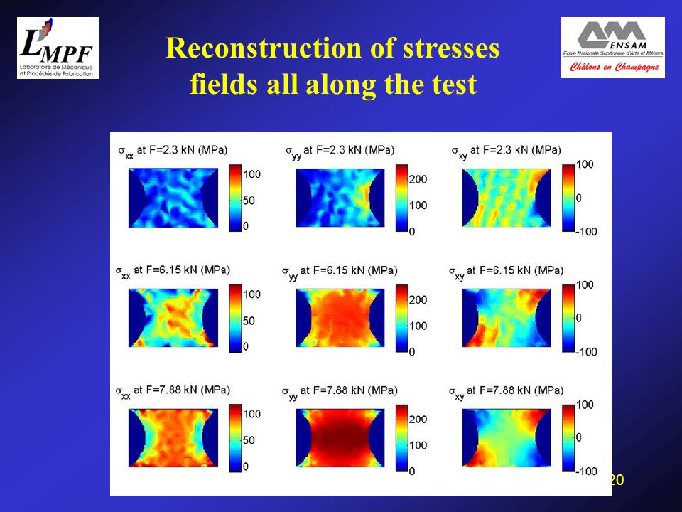 6/20 Reconstruction of stresses fields all along the test