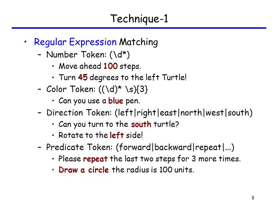 Technique-2 Rules –(\.*)(forward|ahead)(\.∗ )(\d ∗ )(\.