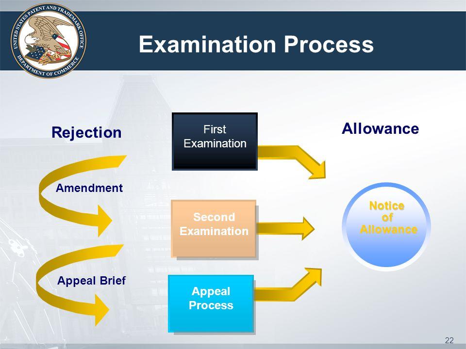 Examination Process Allowance First Examination First Examination Notice of Allowance Second Examinatio n Amendment Second Examination Appeal Process Appeal Brief Appeal Process Rejection 22