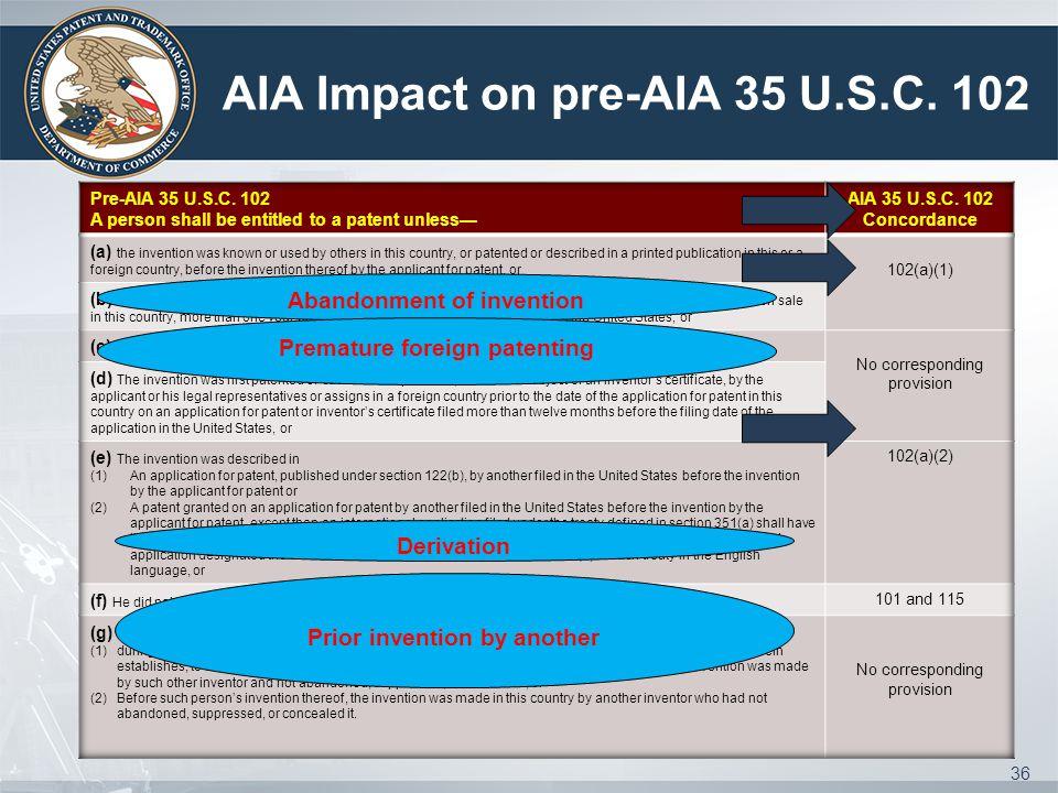 AIA Impact on pre-AIA 35 U.S.C.