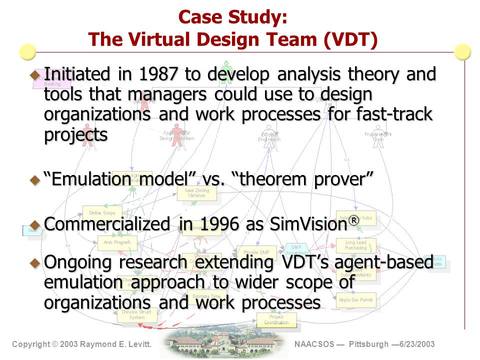 Copyright 2002 Vite' Corp Copyright © 2003 Raymond E. Levitt. NAACSOS — Pittsburgh —6/23/2003 Case Study: The Virtual Design Team (VDT) u Initiated in