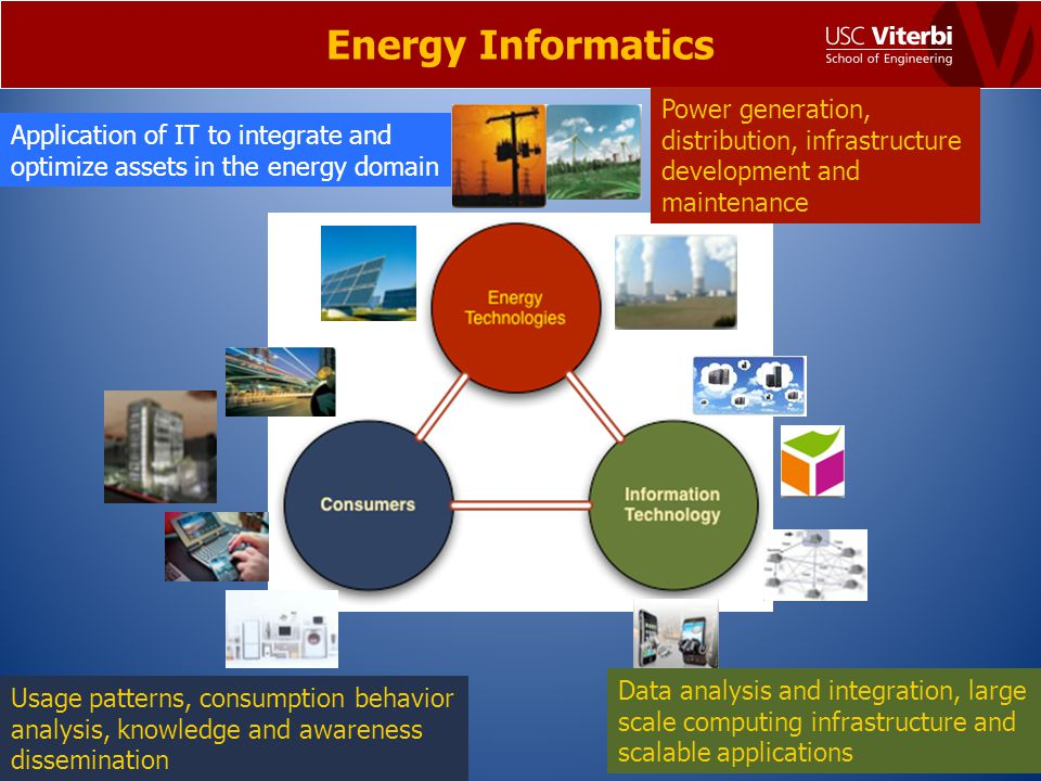 Energy Informatics Power generation, distribution, infrastructure development and maintenance Data analysis and integration, large scale computing inf