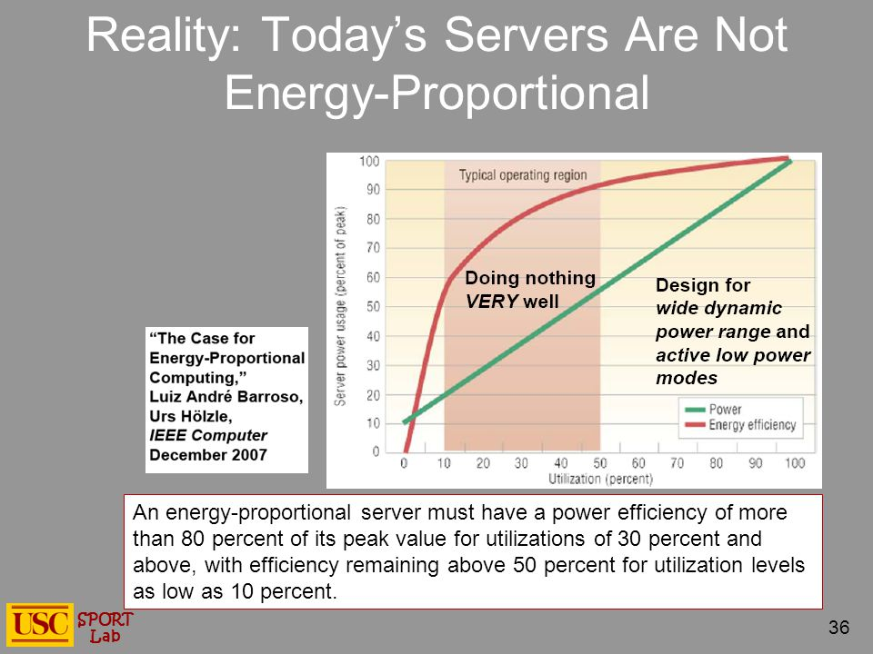 SPORT Lab Reality: Today's Servers Are Not Energy-Proportional An energy-proportional server must have a power efficiency of more than 80 percent of i