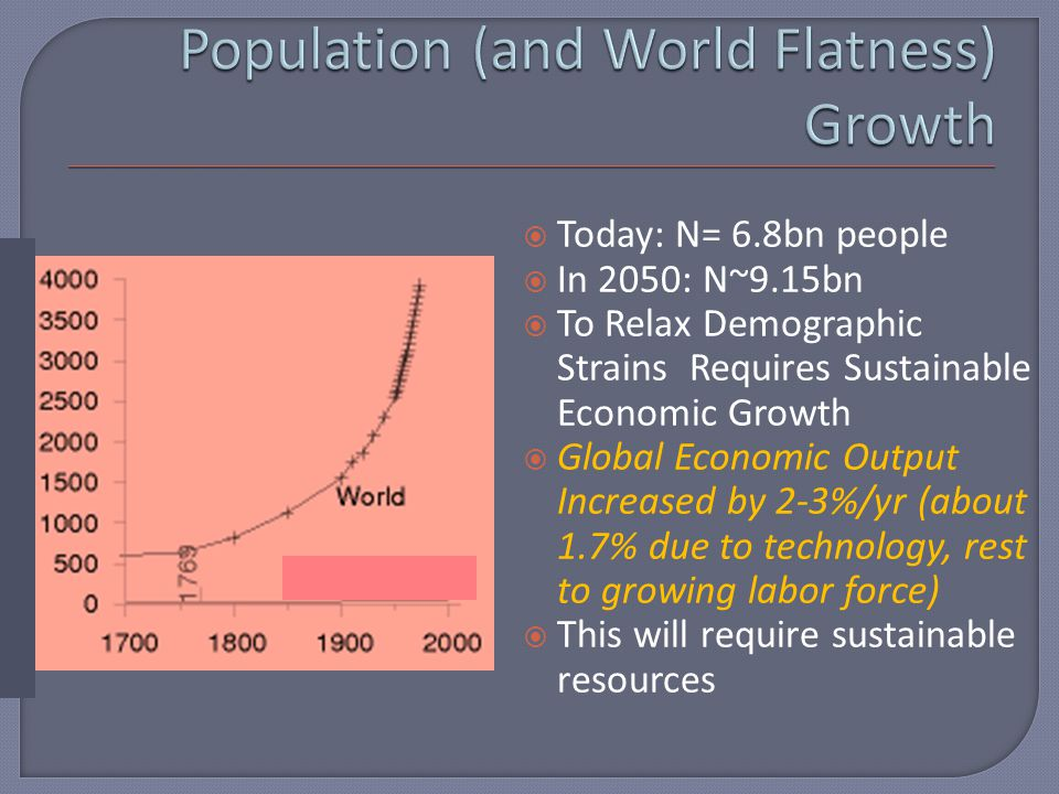  Today: N= 6.8bn people  In 2050: N~9.15bn  To Relax Demographic Strains Requires Sustainable Economic Growth  Global Economic Output Increased by 2-3%/yr (about 1.7% due to technology, rest to growing labor force)  This will require sustainable resources
