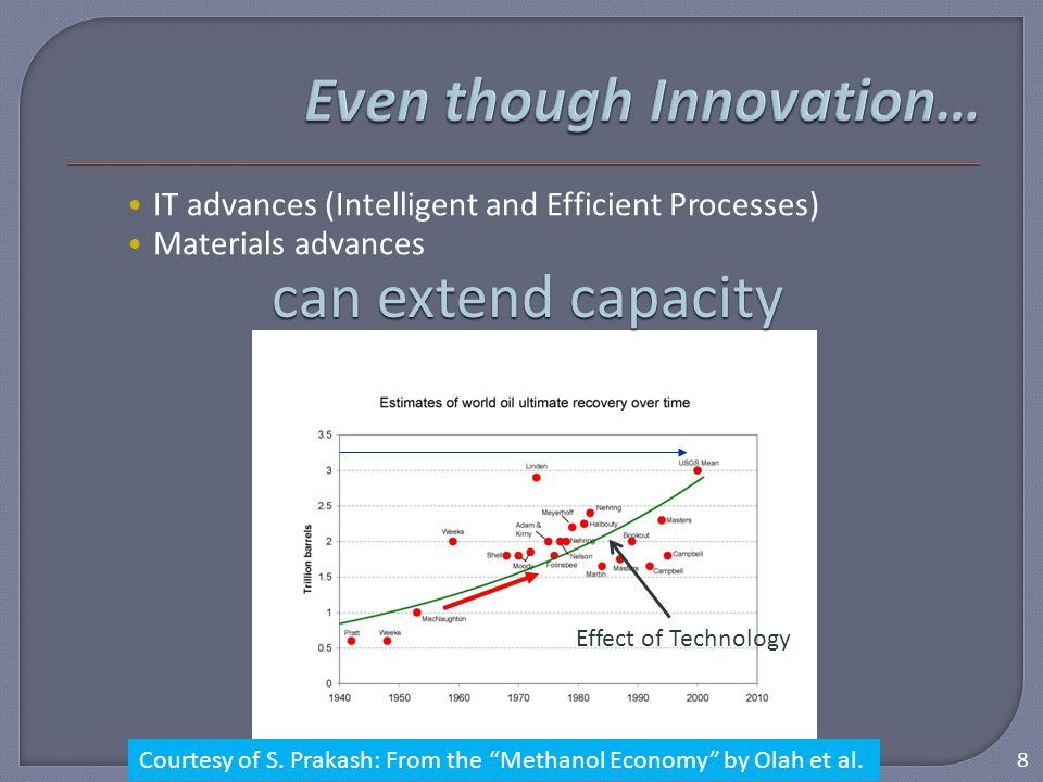 "IT advances (Intelligent and Efficient Processes) Materials advances Effect of Technology 8 Courtesy of S. Prakash: From the ""Methanol Economy"" by Ola"