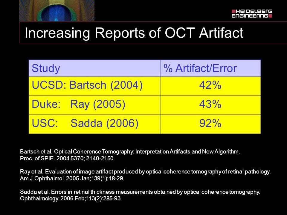 Increasing Reports of OCT Artifact Study% Artifact/Error UCSD: Bartsch (2004)42% Duke: Ray (2005)43% USC: Sadda (2006)92% Bartsch et al. Optical Coher