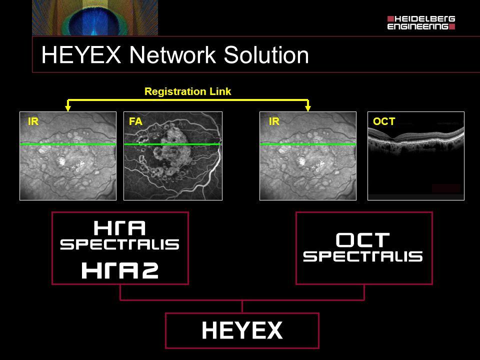 HEYEX Network Solution IRFAIROCT HEYEX Registration Link