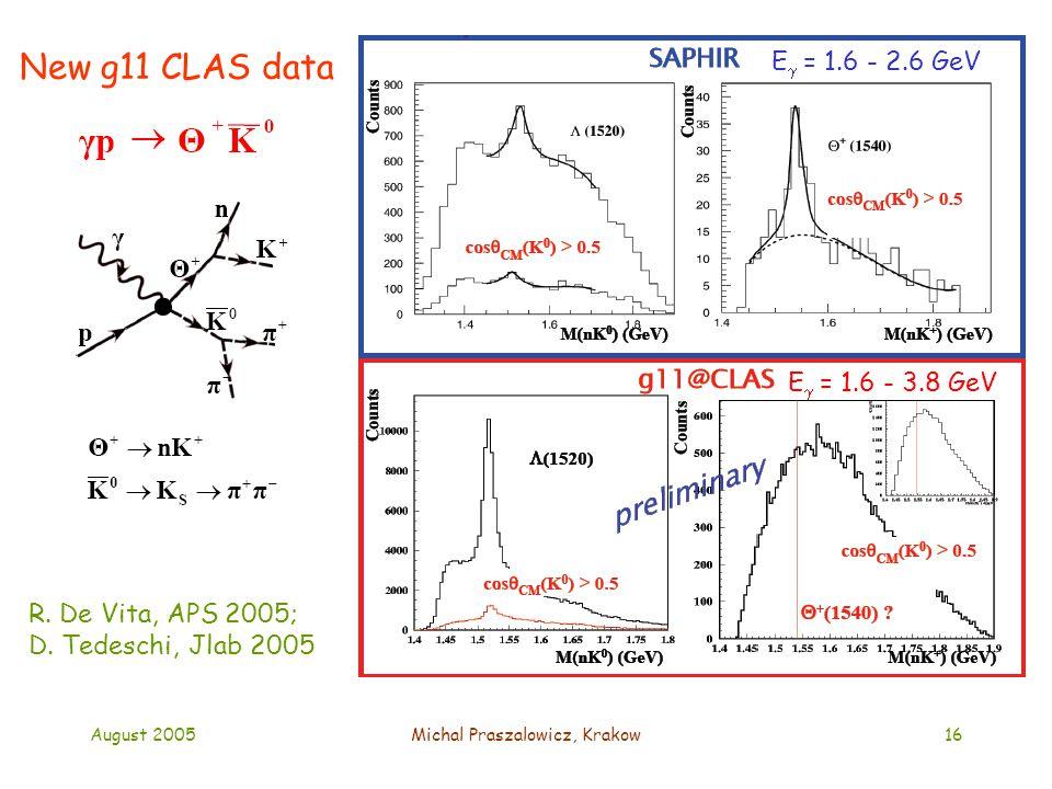August 2005Michal Praszalowicz, Krakow16 New g11 CLAS data E  = 1.6 - 2.6 GeV E  = 1.6 - 3.8 GeV R.