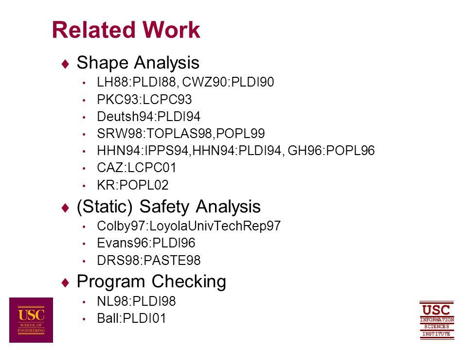 SCIENCES USC INFORMATION INSTITUTE Related Work  Shape Analysis LH88:PLDI88, CWZ90:PLDI90 PKC93:LCPC93 Deutsh94:PLDI94 SRW98:TOPLAS98,POPL99 HHN94:IPPS94,HHN94:PLDI94, GH96:POPL96 CAZ:LCPC01 KR:POPL02  (Static) Safety Analysis Colby97:LoyolaUnivTechRep97 Evans96:PLDI96 DRS98:PASTE98  Program Checking NL98:PLDI98 Ball:PLDI01