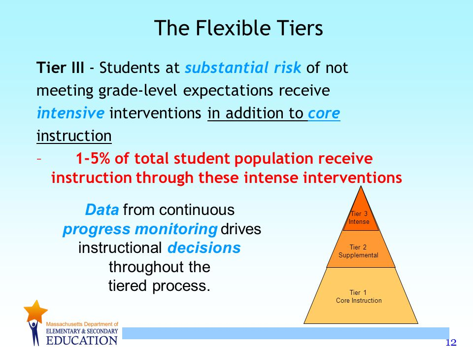 12 The Flexible Tiers Tier III - Students at substantial risk of not meeting grade-level expectations receive intensive interventions in addition to core instruction – 1-5% of total student population receive instruction through these intense interventions Data from continuous progress monitoring drives instructional decisions throughout the tiered process.