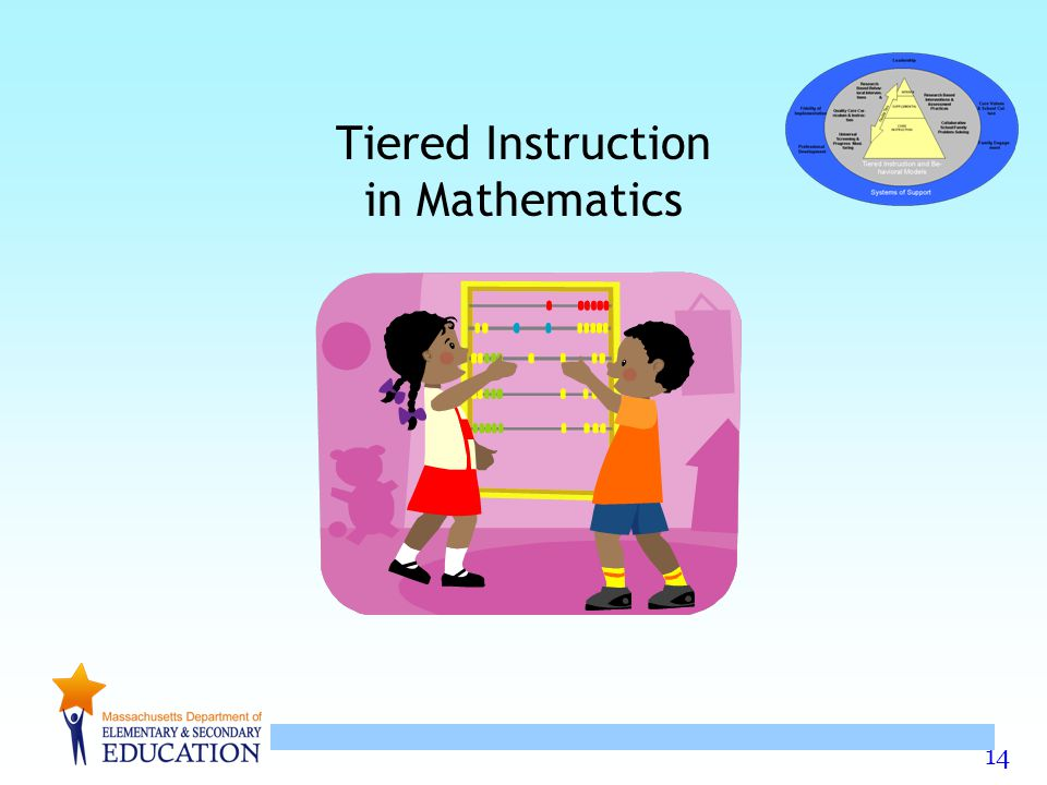 14 Tiered Instruction in Mathematics