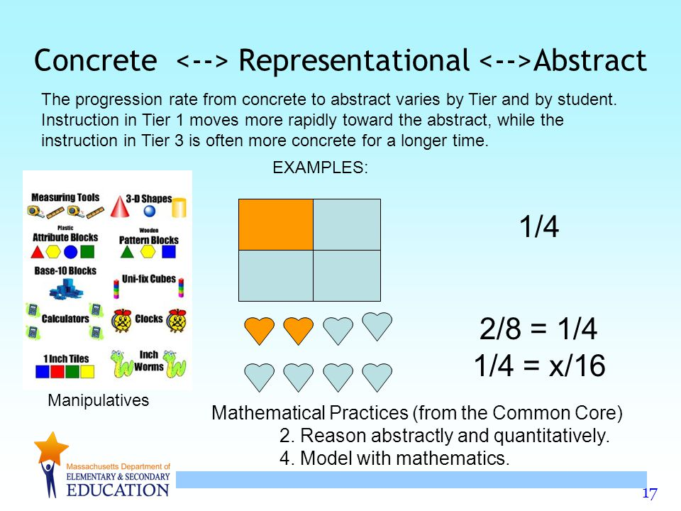 17 Concrete Representational Abstract 1/4 2/8 = 1/4 1/4 = x/16 Manipulatives The progression rate from concrete to abstract varies by Tier and by student.