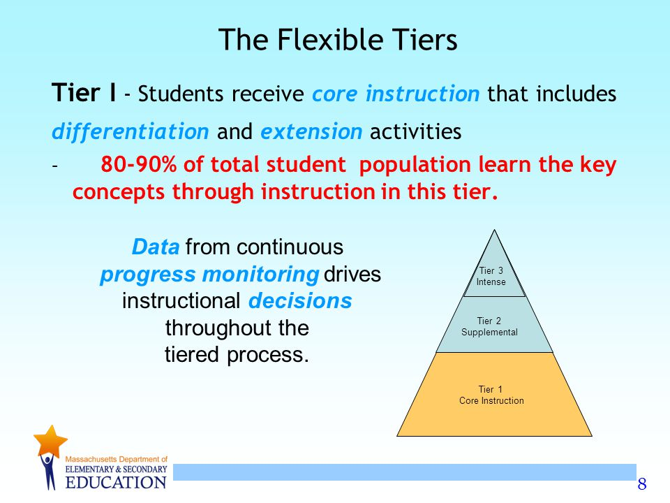 8 The Flexible Tiers Tier I - Students receive core instruction that includes differentiation and extension activities – 80-90% of total student population learn the key concepts through instruction in this tier.