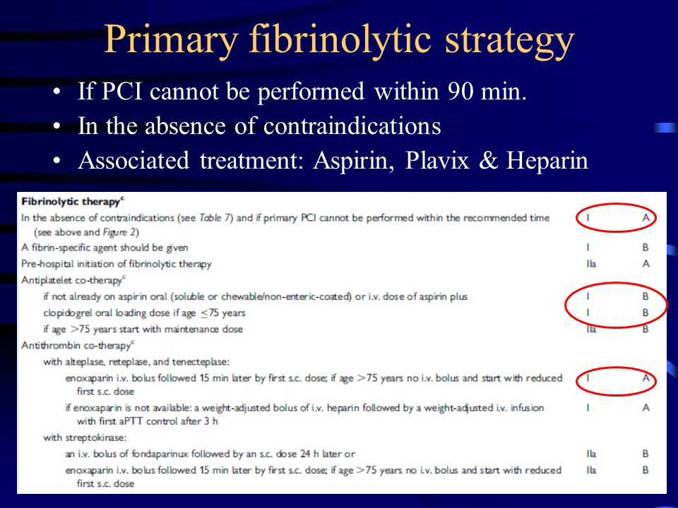 Primary fibrinolytic strategy If PCI cannot be performed within 90 min.