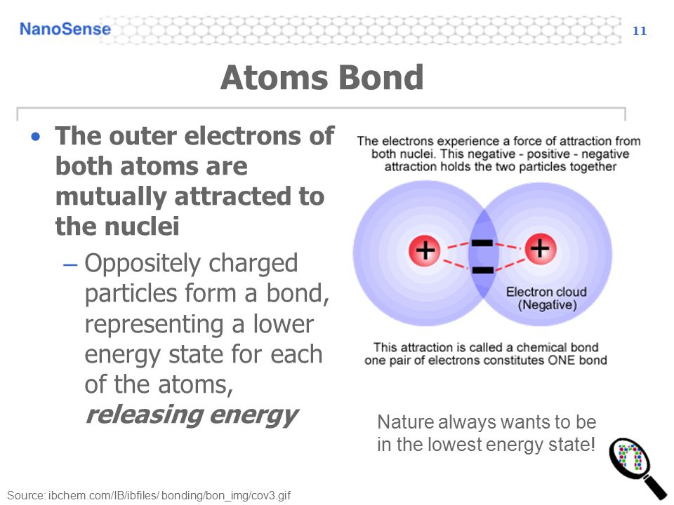 10 Net Charge of an Atom or Ion The charge on any substance is a result of the total number (#) of – Protons (p) + charges, in the nucleus, and – Electrons (e-) - charges, outside the nucleus If the # of….