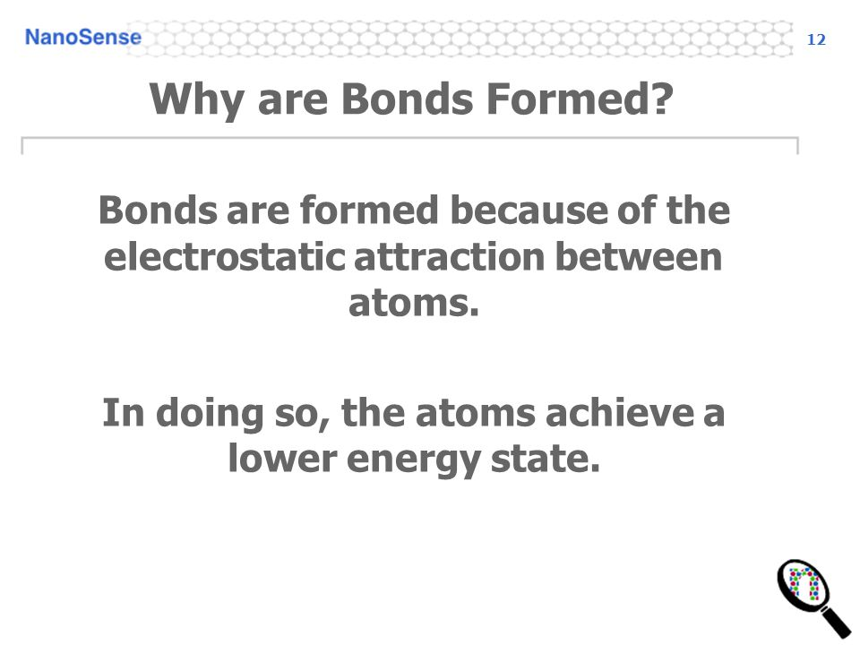 11 Atoms Bond The outer electrons of both atoms are mutually attracted to the nuclei – Oppositely charged particles form a bond, representing a lower energy state for each of the atoms, releasing energy Source: ibchem.com/IB/ibfiles/ bonding/bon_img/cov3.gif Nature always wants to be in the lowest energy state!