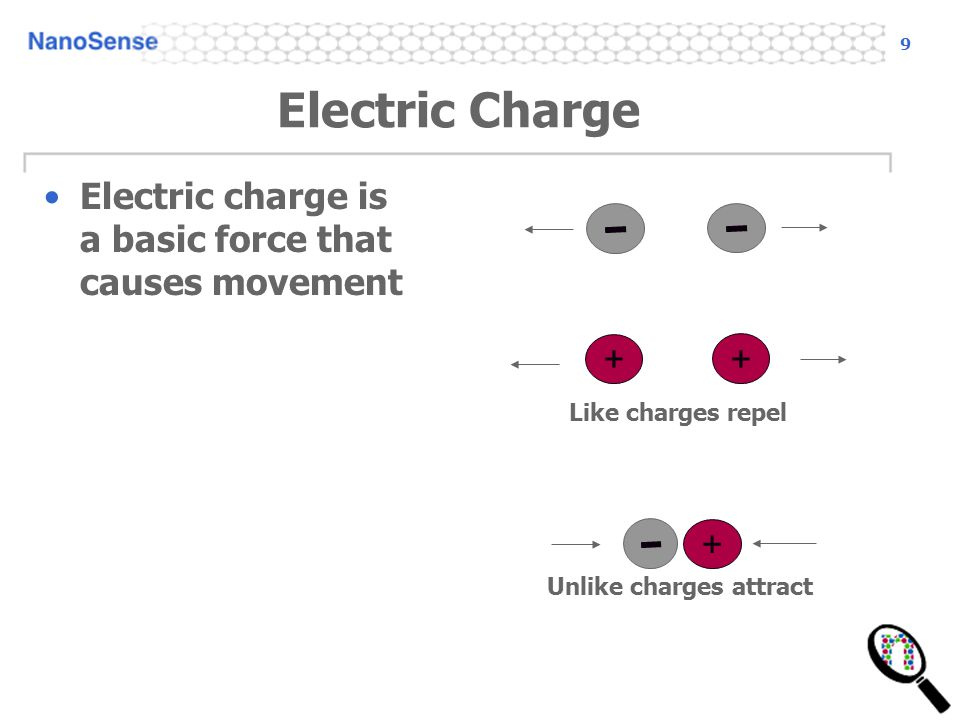9 Electric Charge Electric charge is a basic force that causes movement Like charges repel + Unlike charges attract - - + + -