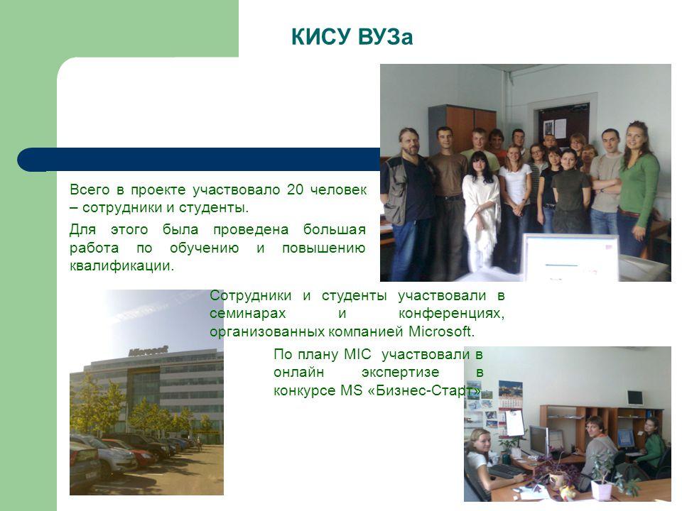Всего в проекте участвовало 20 человек – сотрудники и студенты.