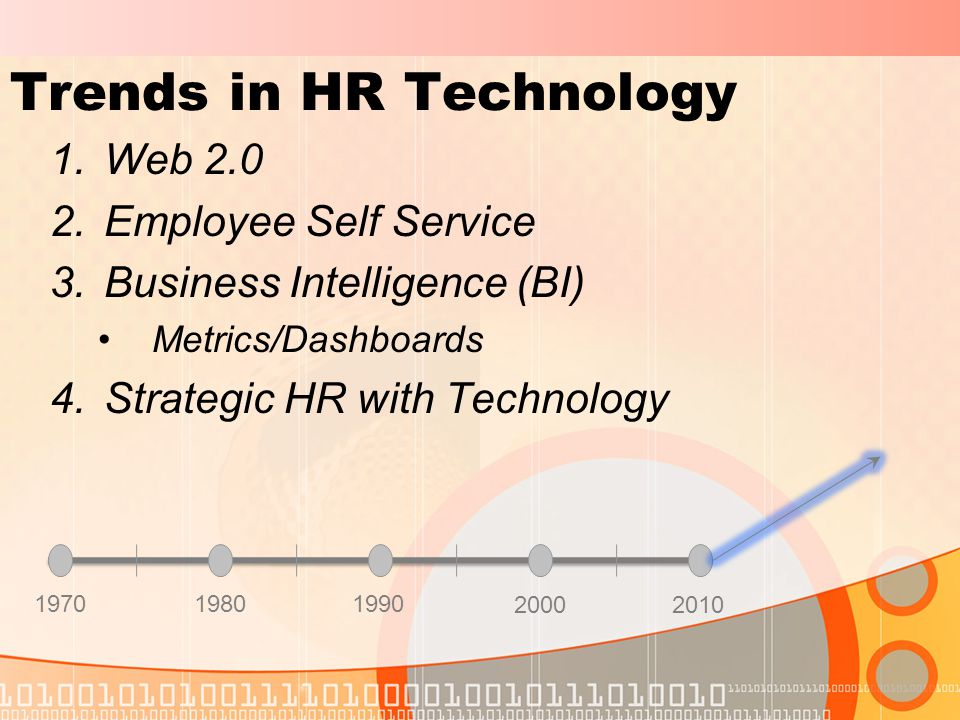 Trends in HR Technology 1.Web 2.0 2.Employee Self Service 3.Business Intelligence (BI) Metrics/Dashboards 4.Strategic HR with Technology 197019801990 20002010
