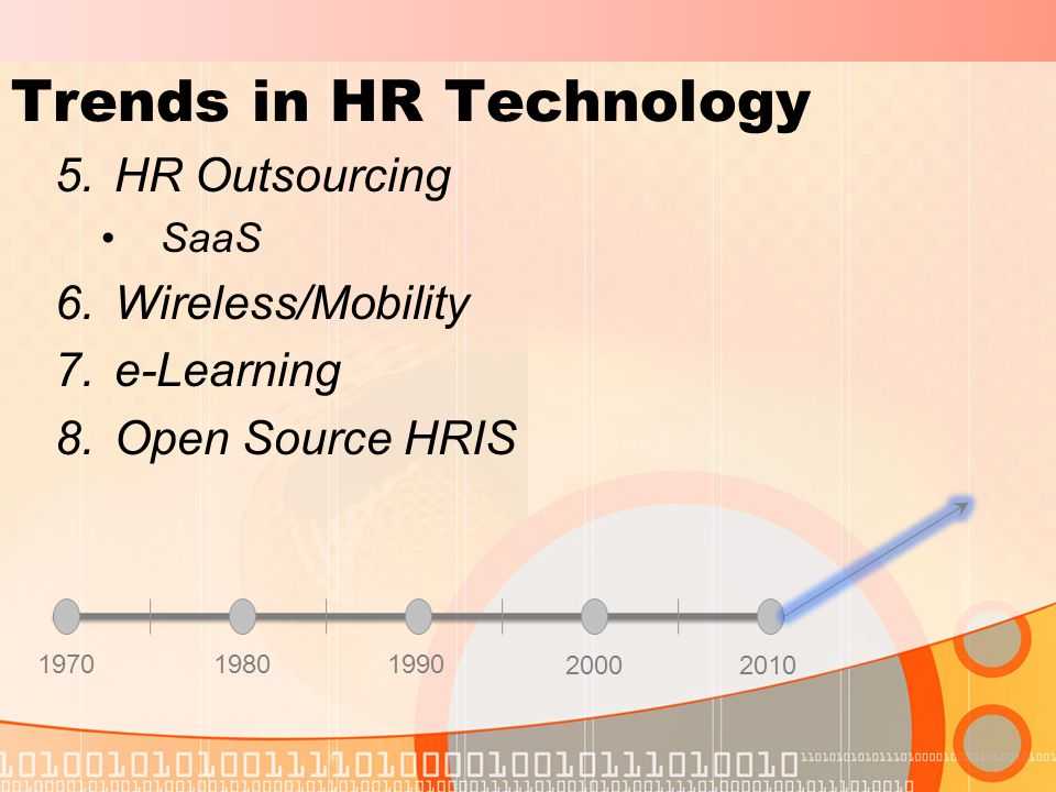 Trends in HR Technology 5.HR Outsourcing SaaS 6.Wireless/Mobility 7.e-Learning 8.Open Source HRIS 197019801990 20002010