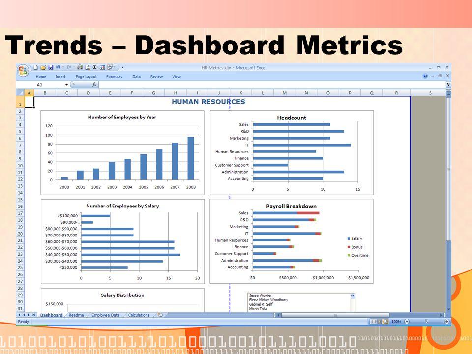 Trends – Dashboard Metrics