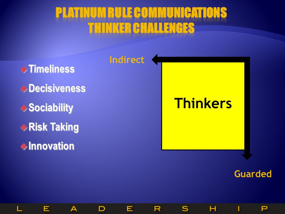  Timeliness  Decisiveness  Sociability  Risk Taking  Innovation Guarded Indirect Thinkers