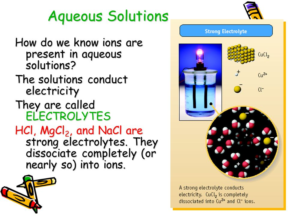 IONIC COMPOUNDS Compounds in Aqueous Solution Many reactions involve ionic compounds, especially reactions in water — aqueous solutions.