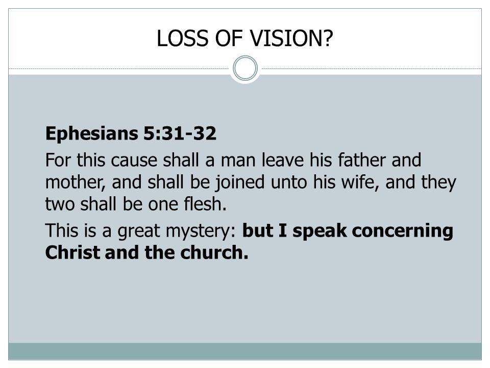 LOSS OF VISION.