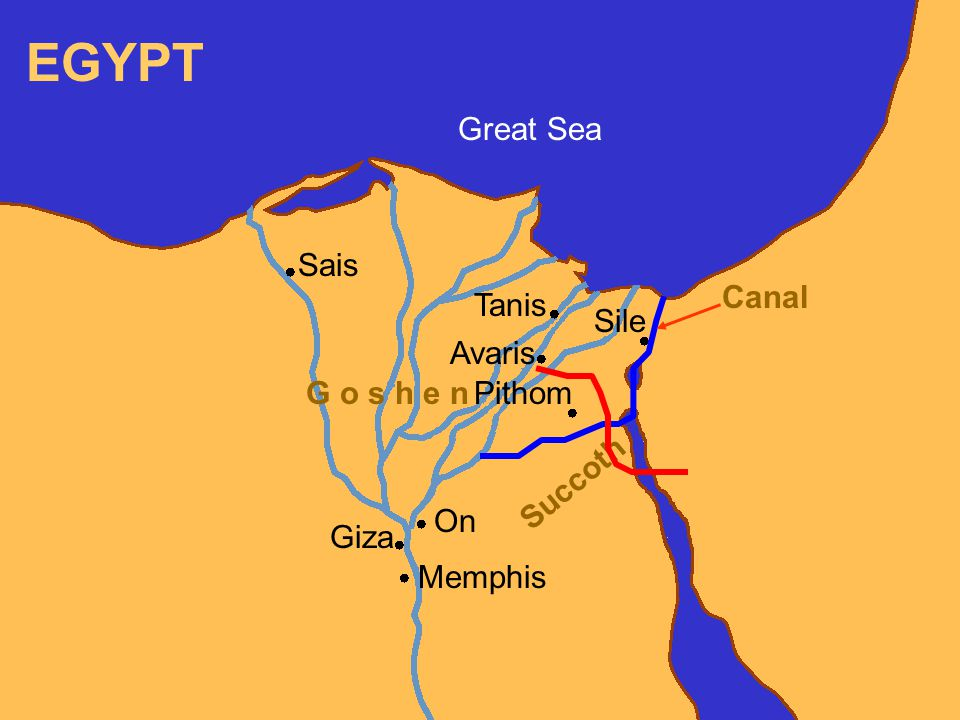 Giza Memphis On Sais Tanis Avaris Pithom Sile G o s h e n Succoth Great Sea Canal EGYPT