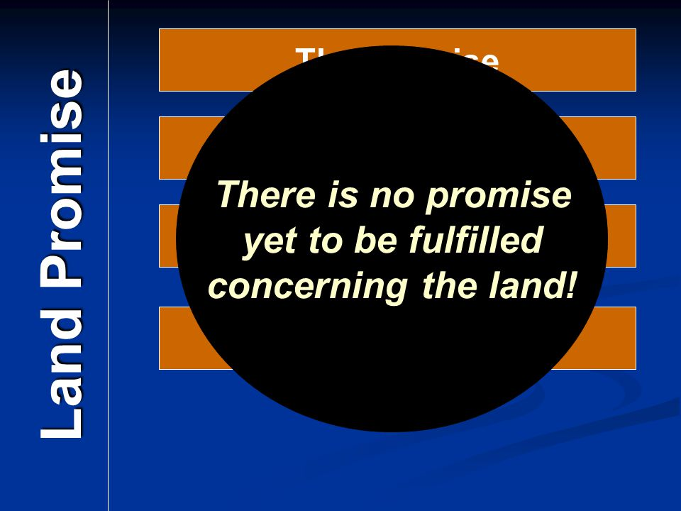 The Promise Land Promise The Assurance The Extent The Fulfillment There is no promise yet to be fulfilled concerning the land!
