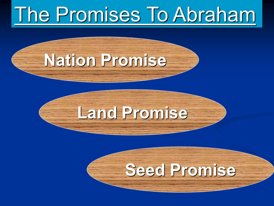 Land Promise The Promises To Abraham Nation Promise Seed Promise