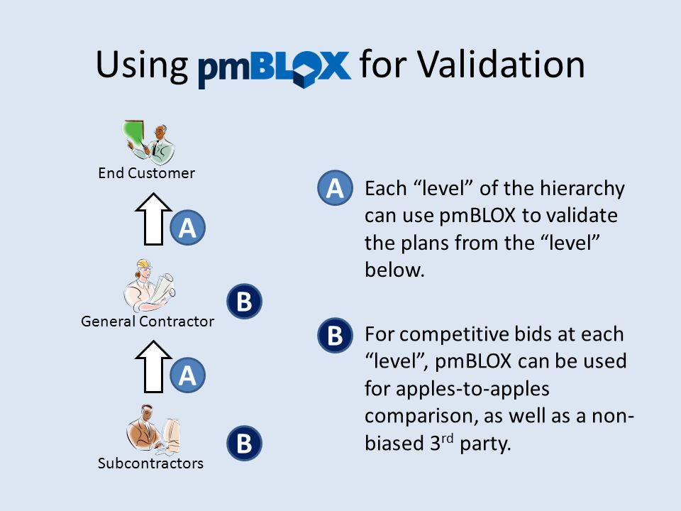 Using for Validation End Customer General Contractor Subcontractors Each level of the hierarchy can use pmBLOX to validate the plans from the level below.