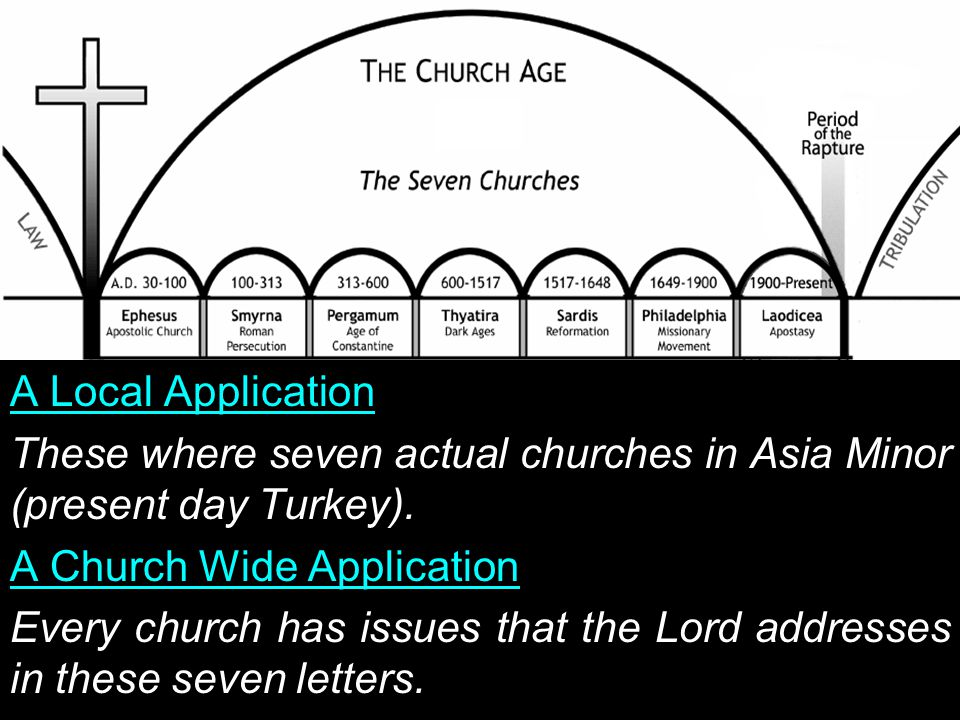 A Local Application These where seven actual churches in Asia Minor (present day Turkey).