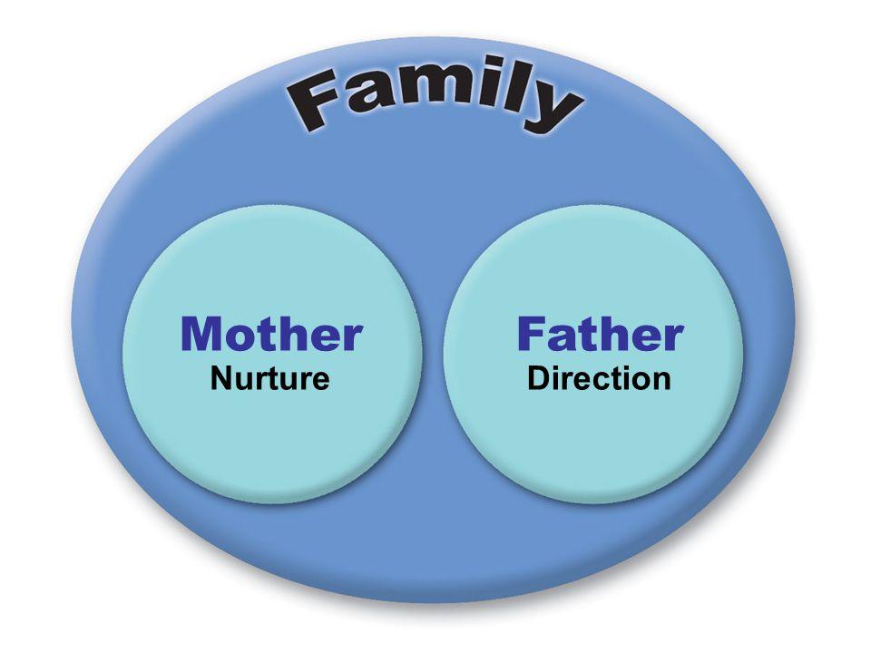 NurtureDirection MotherFather