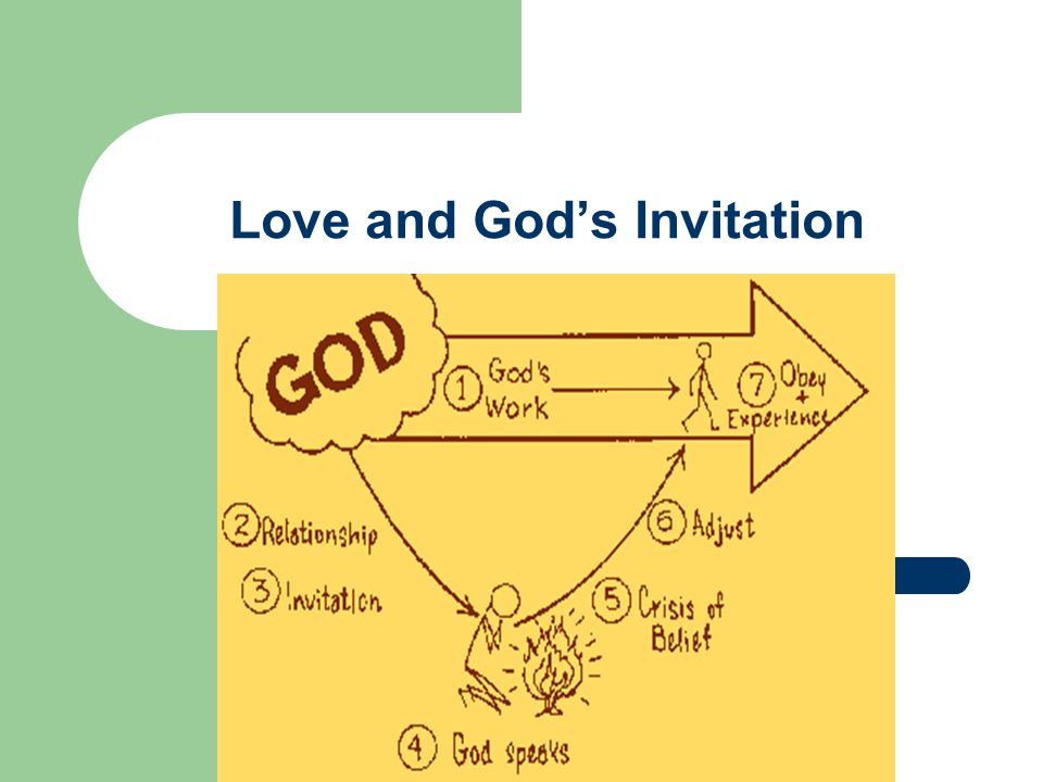 Love and God's Invitation